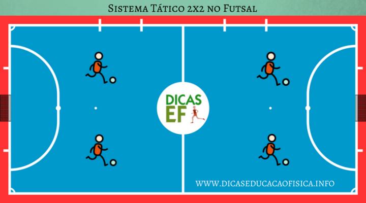 Tácticas de Fútbol Sala: Sistema 2x2 o Cuadrado