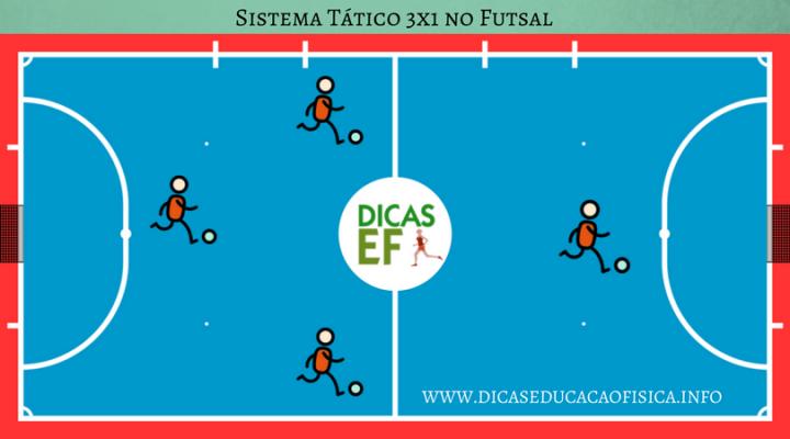 Tácticas de Fútbol Sala: sistema 3x1 o Diamante